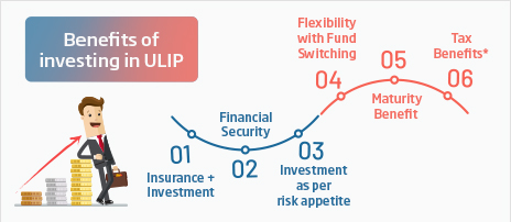Benefits of Investing in ULIP