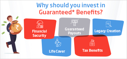 Saving Investment plan with Guaranted Benefits