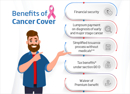 Benefits of Cancer Cover
