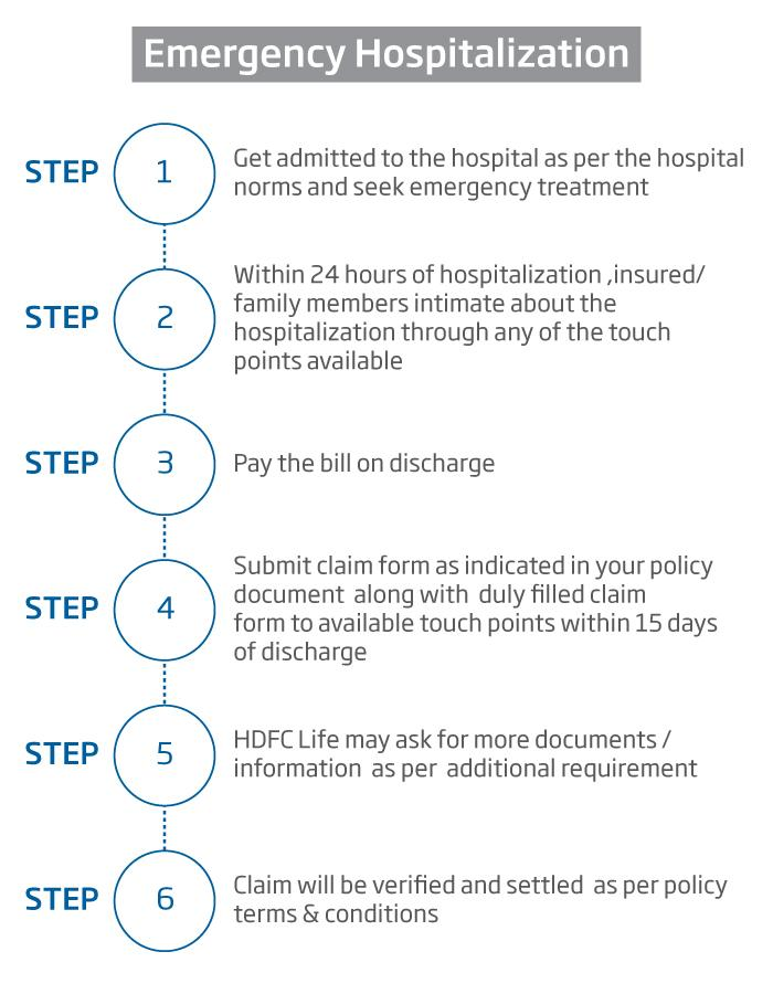 Reimbursement_Emergency_hospitalization